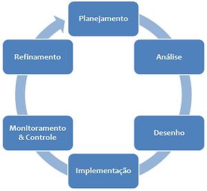 ciclo_BPM.png