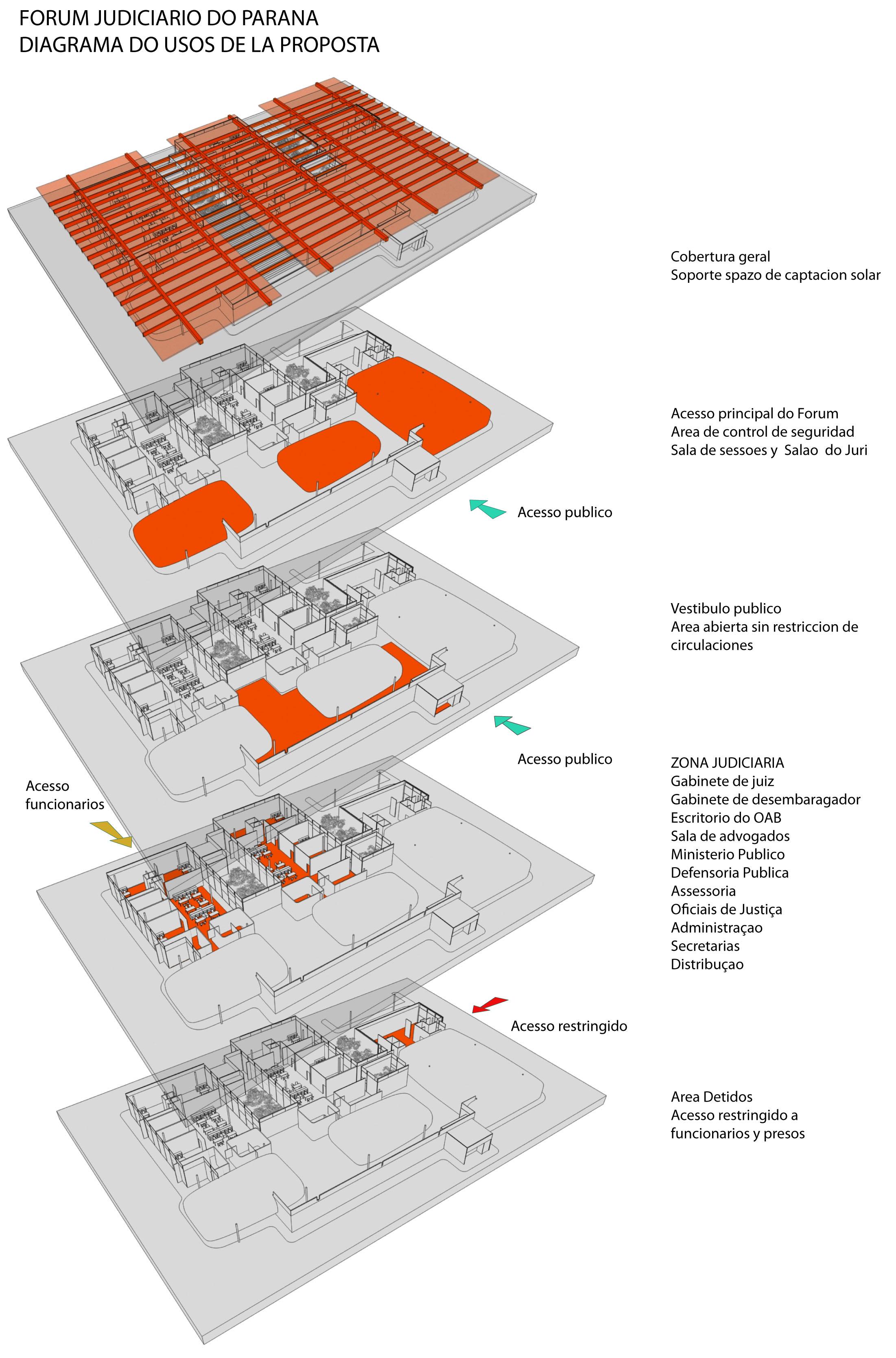 4-CONCEPTO-DIAGRAMAS DE PROYECTO-1