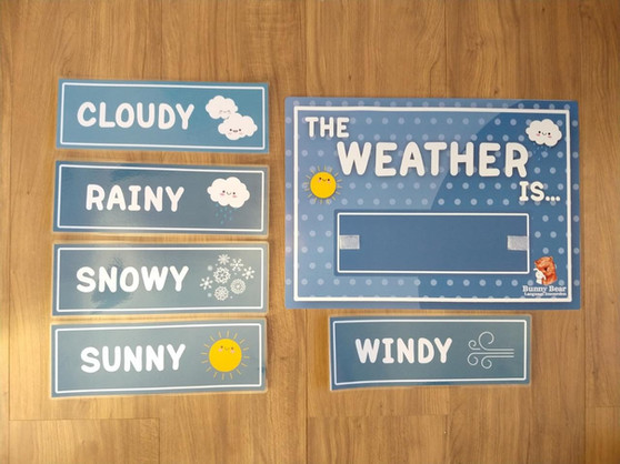 """Quadro interativo """"The weather is..."""""""