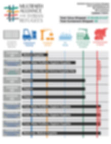 MFA Tracker (Updated 7.18.19).jpg