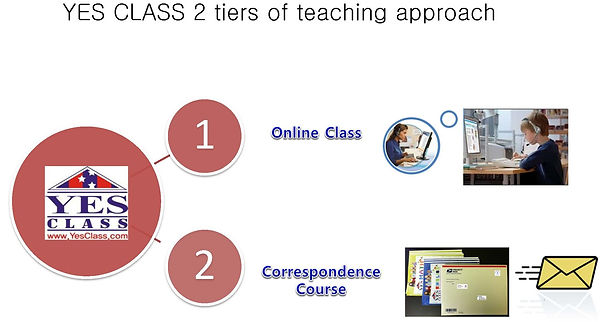 2 ways of teaching approach new_Page_2.j