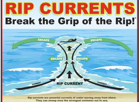Water Safety - Rip Currents