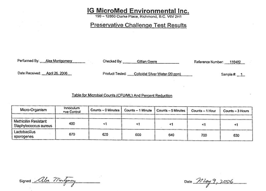 Essential Silver Lab Test Results