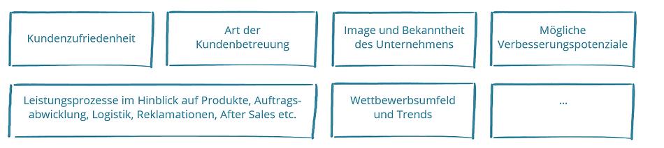 Trigon Kundenbefragung-Inhalte.png