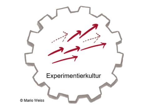 Experimentierkultur entwickeln