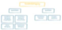 Trigon-Kundenbefragung-Methode.png