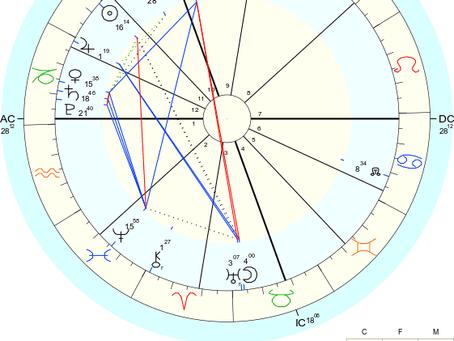 Astro Weather Report 12.8    energy, momentum, wounding