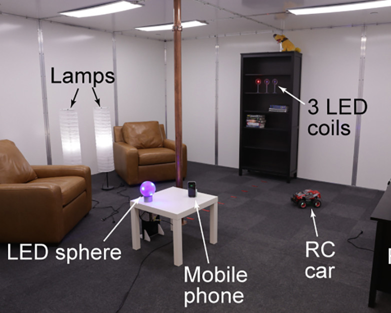 Wireless LED Power Data