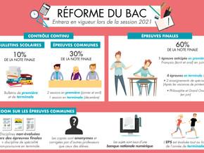 La réforme du bac | À quoi s'attendre ?