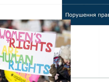 Порушення прав жінок