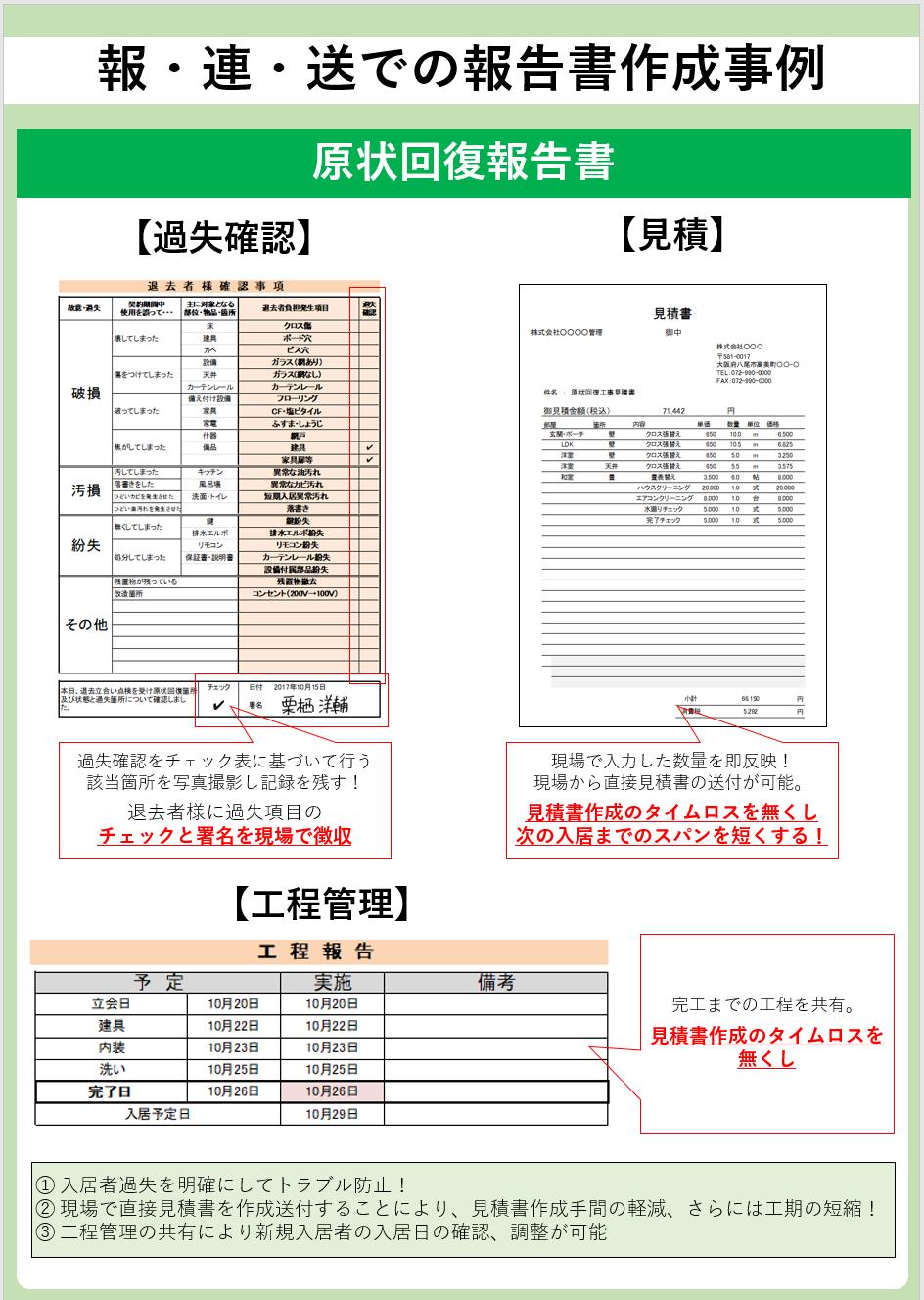 報告書例3
