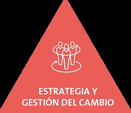Proqualitas estrategia y gestión del cambio