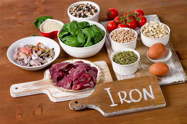 Top Iron Rich Food Diet - Iron Deficiency Anaemia Anemia