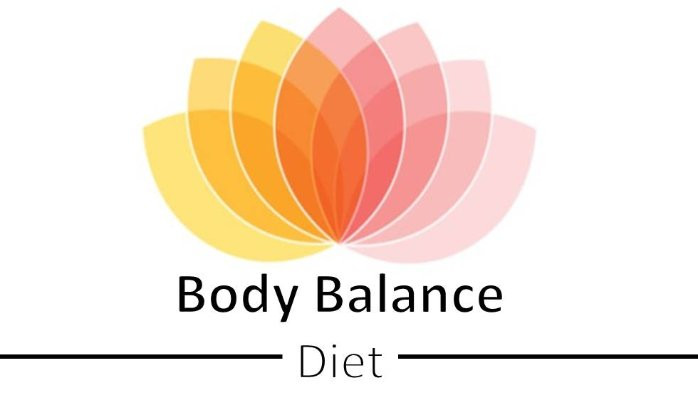 body balance diet plan dietitian best dietitian delhi weight loss slimming clinic dietician ankita gupta sehgal delhi west delhi rajouri garden