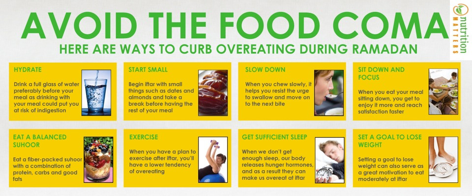 Fasting Preparation for Ramadan What You Should Eat Healthy Ramazan Curb Overeating