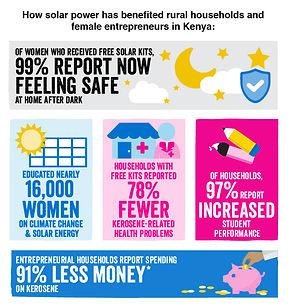 SolarPowerInfographic_FA.jpg