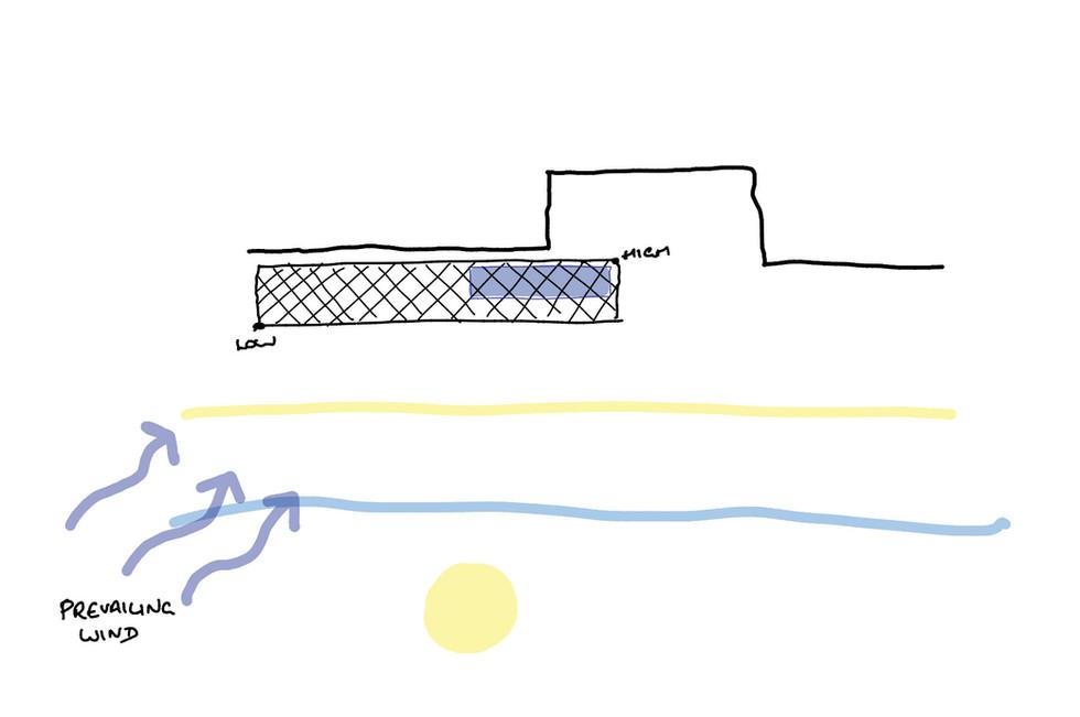Durley Chine Plan Diagram