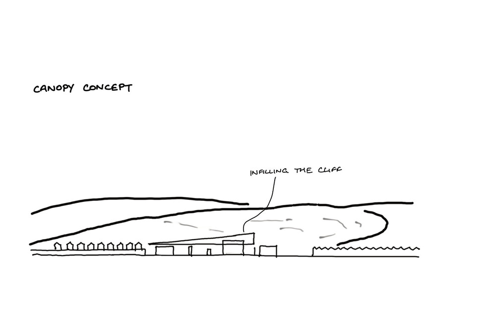 Durley Chine Canopy concept
