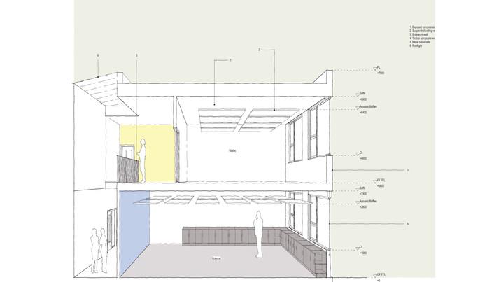 Melksham Oak School section sketch 1