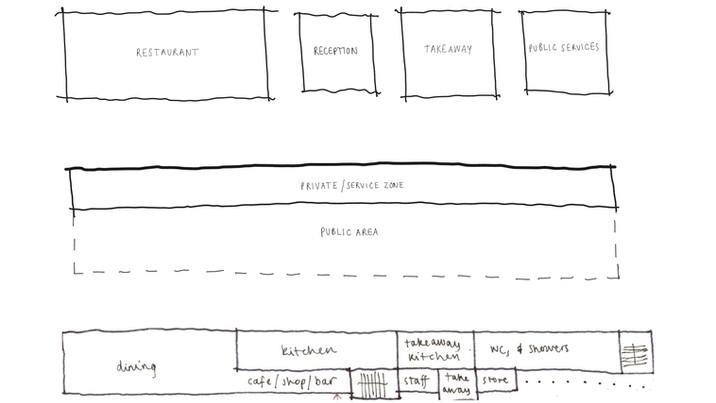 Bistro plan diagram