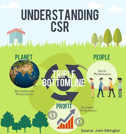 Understanding_CSR.jpeg