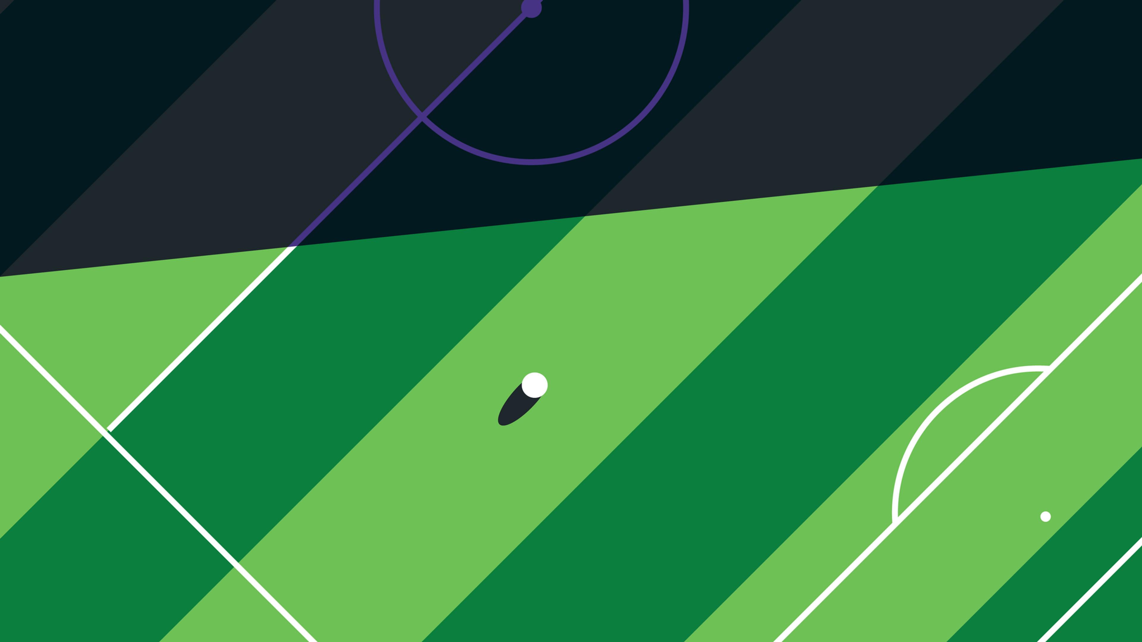 サッカー用脳傾向性診断テスト