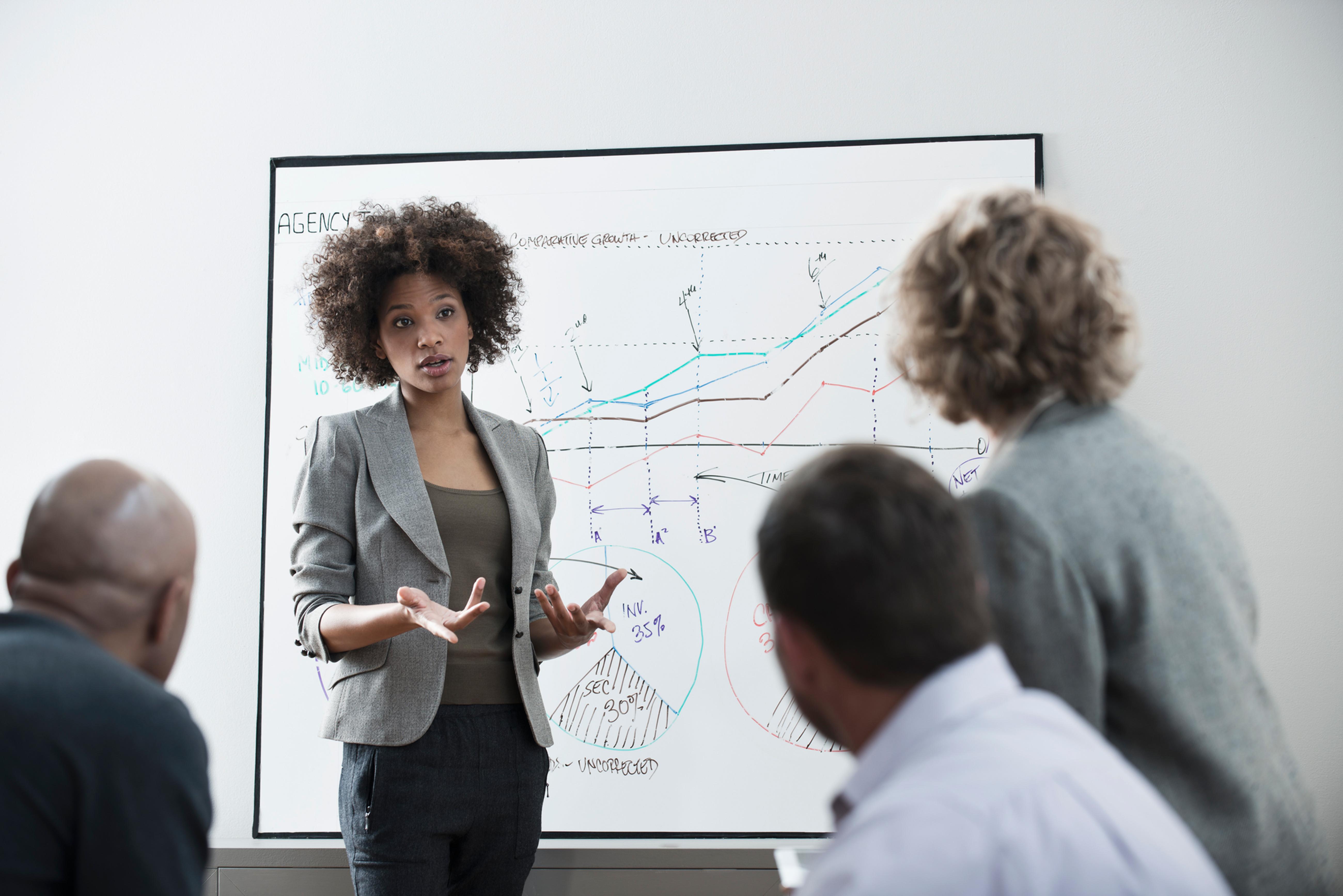 Leadership coaching - Inquire