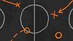 Plano de Estratégia do Jogo