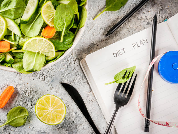 Personalized Food Plan
