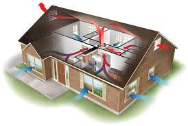 Energy savings affordable professional install