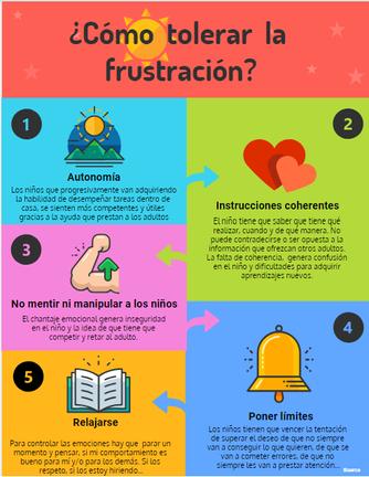 Consejos para tolerar la frustración