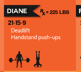 Wednesday 25th February 2015 - Workout Of The Day - CrossFit Widnes
