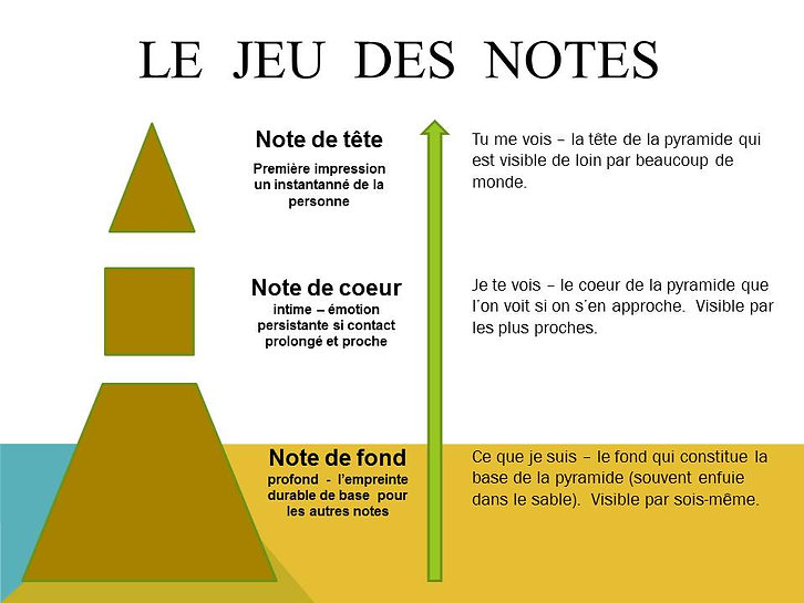 Composition des notes (3).jpg