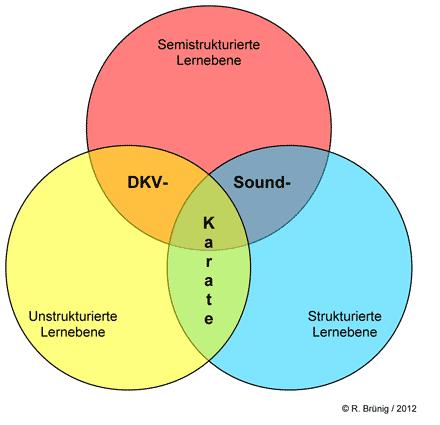 diagramm-DKV-SK-k.png