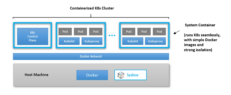 k8s-in-docker-banner.PNG