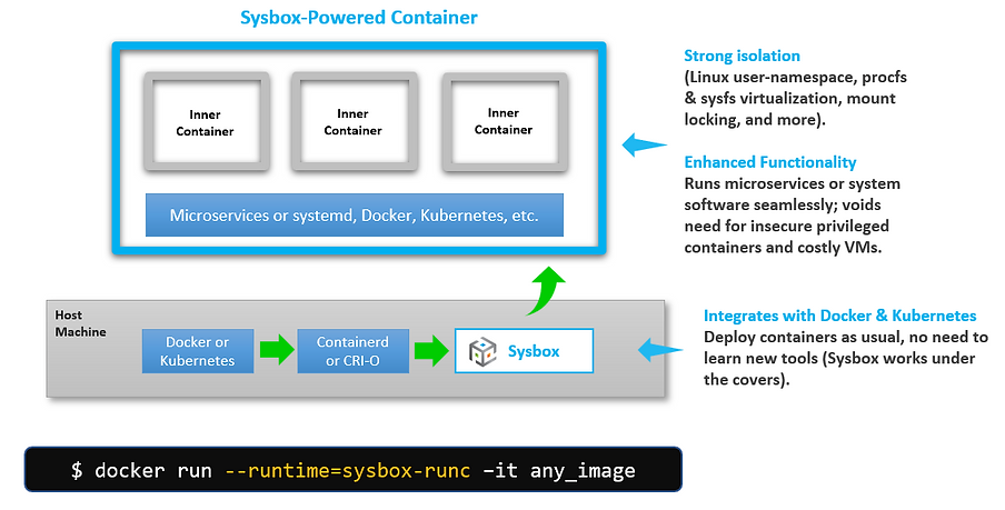 sysbox-diagram.PNG
