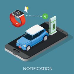 Smart Home Notification