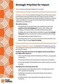 Strategic Priorities for Impact - FINAL.jpg