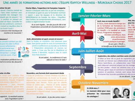 UNE ANNÉE DE FORMATIONS-ACTIONS EN NUTRITION AVEC KAPITCH WELLNESS - MORCEAUX CHOISIS