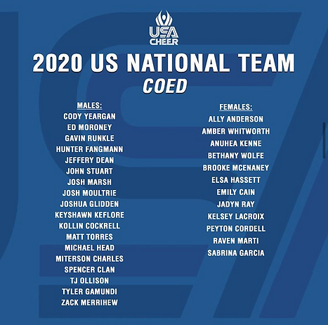 USA coed 2020 roster.png