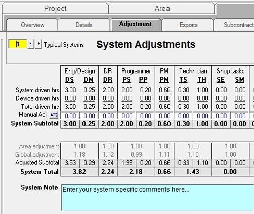make system labor adjustments