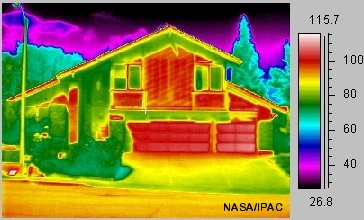 The Importance Of Infrared Cameras