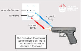 Active Shooter Detection