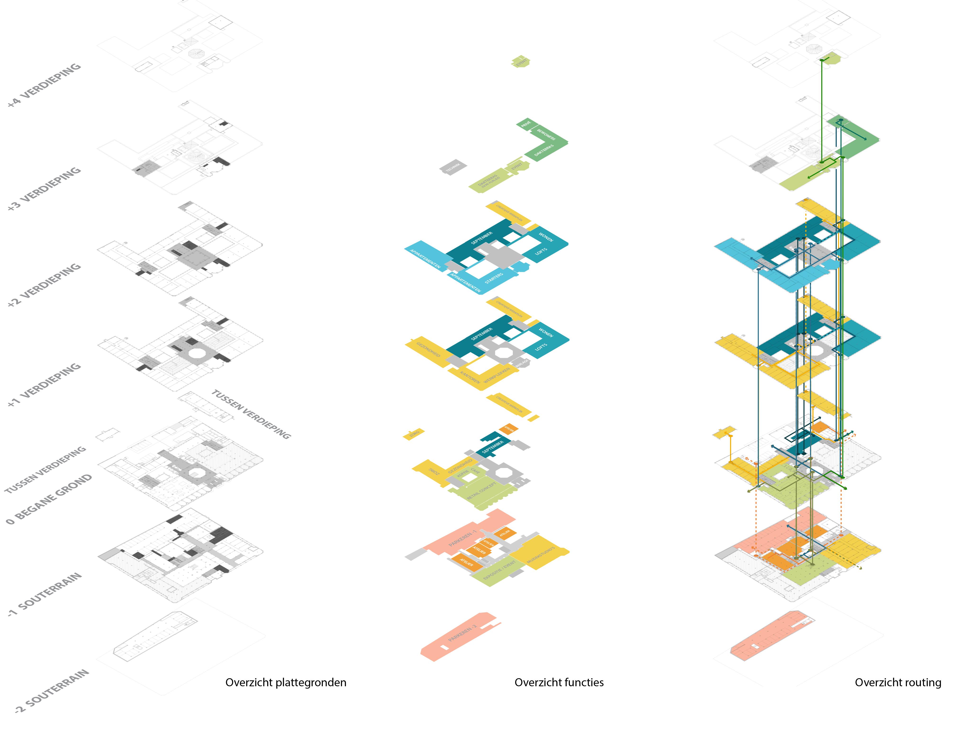 Isometric layout