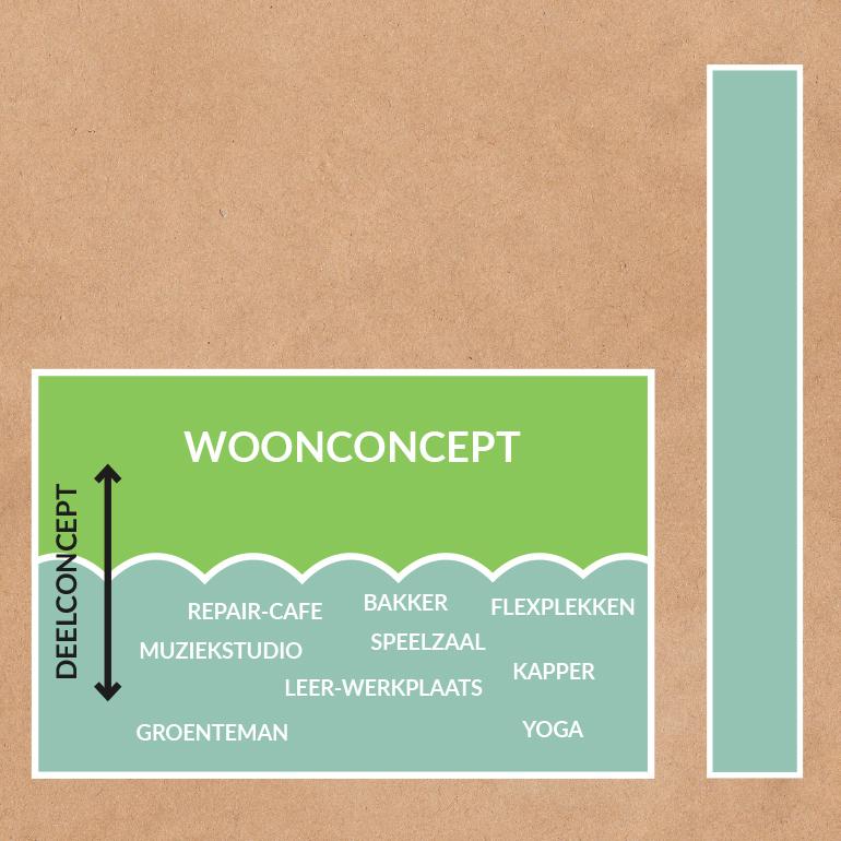 Diagram woonconcept Gerarduskerk