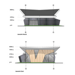 Elevations north and south