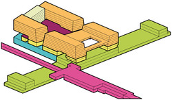 Spatial layout