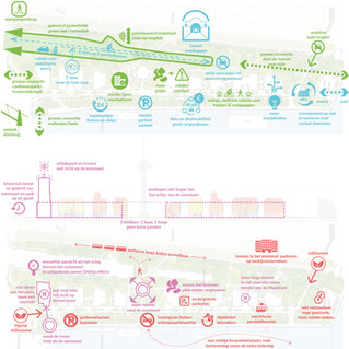 Presentation masterplan