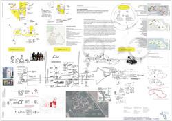 Brainstorm results