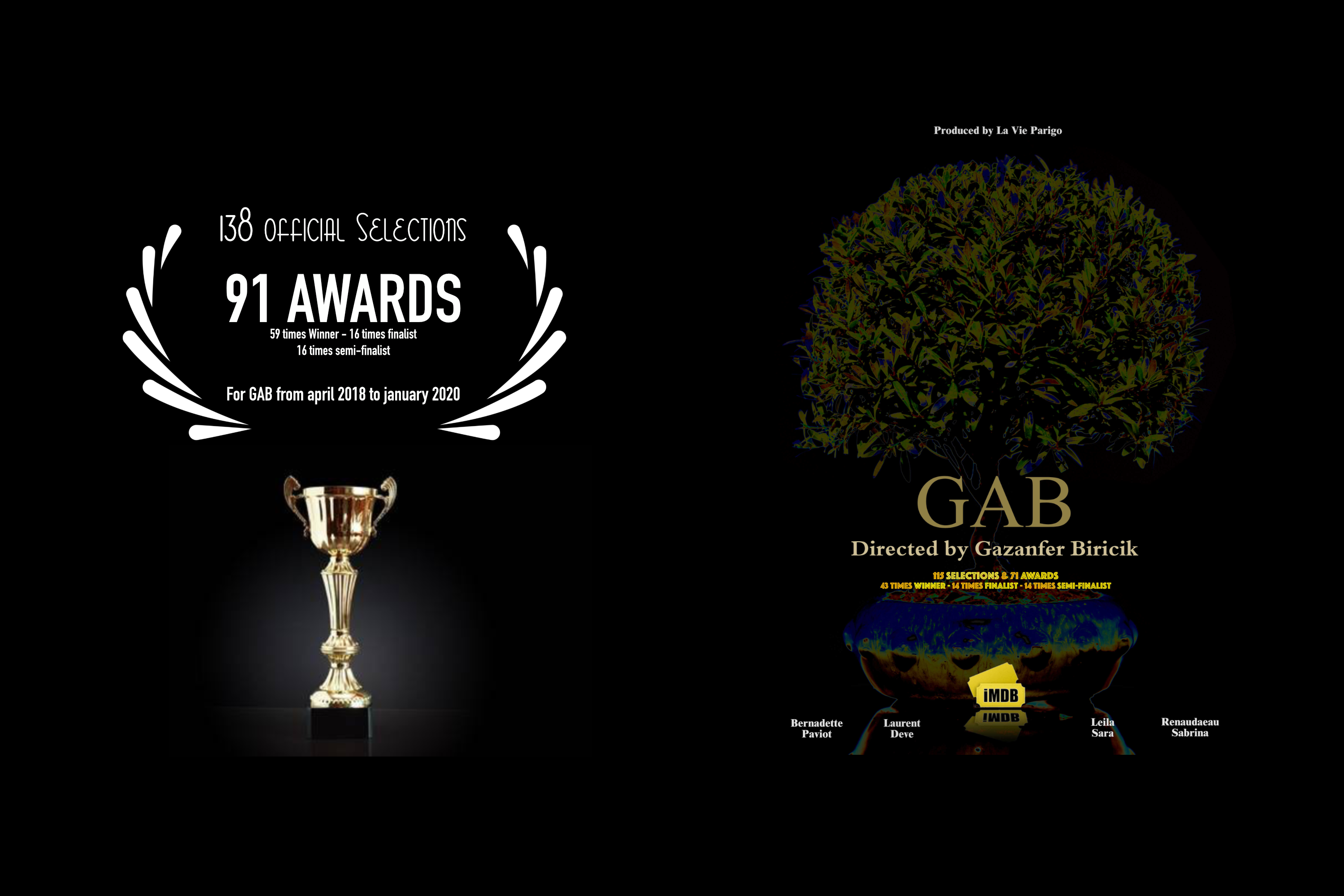 GAB it's 91 awards & 138 Selections